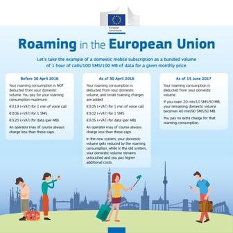 Ilustracja do informacji: Komisja omawia projekt całkowitego wygaszenia opłat roamingowych