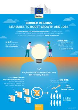 Ilustracja do informacji: Komisja tworzy Punkt Koordynacyjny ds. Transgranicznych