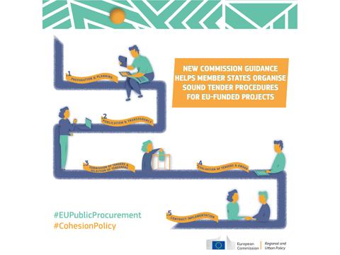 Ilustracja do informacji: Nowe wytyczne Komisji Europejskiej dotyczące procedur udzielania zamówień publicznych dla projektów finansowanych przez UE