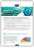 Ilustracja do informacji: Publikacje UE: Modernizacja źródeł dochodów budżetu UE