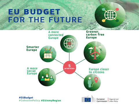 Ilustracja do informacji: Polityka spójności po 2020 r. - Komisja wspiera wysiłki regionów w zakresie innowacji