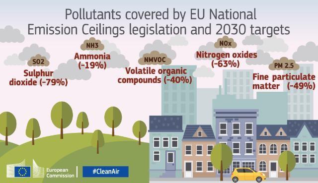 Ilustracja do informacji: Zanieczyszczenie powietrza: KE publikuje sprawozdanie z wdrażania dyrektywy
