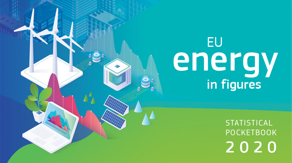 Ilustracja do informacji: Energia UE w liczbach