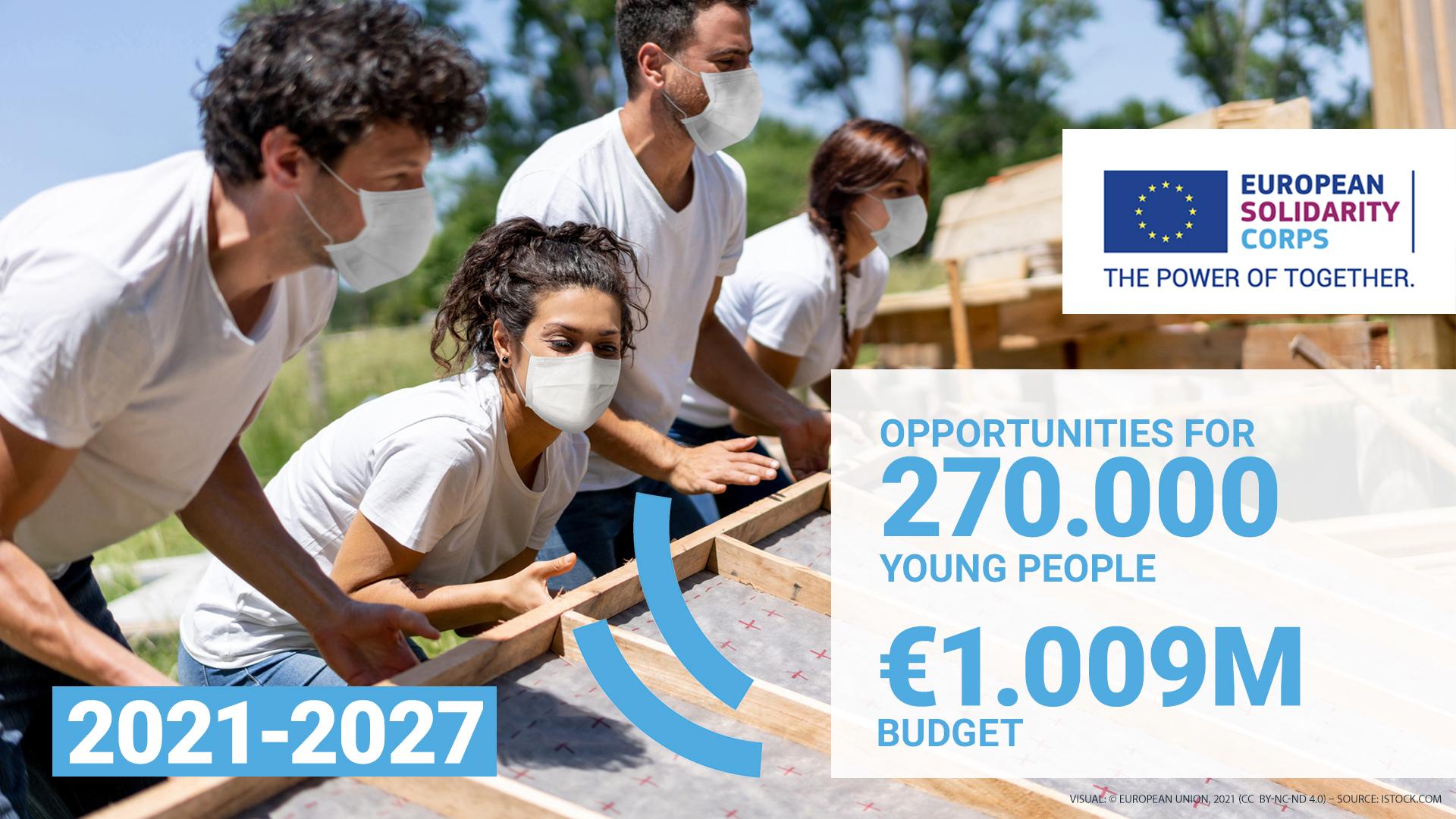 Ilustracja do informacji: Europejski Korpus Solidarności 2021-27: pierwsze zaproszenie do składania wniosków dotyczących wsparcia działań wolontariackich młodzieży